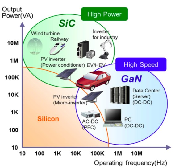 Ultra-Wide band Gap Semiconductor Materials | The Graham Lab
